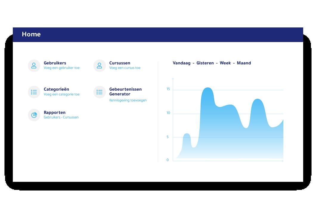 Accountants Academy: transparante online omgeving
